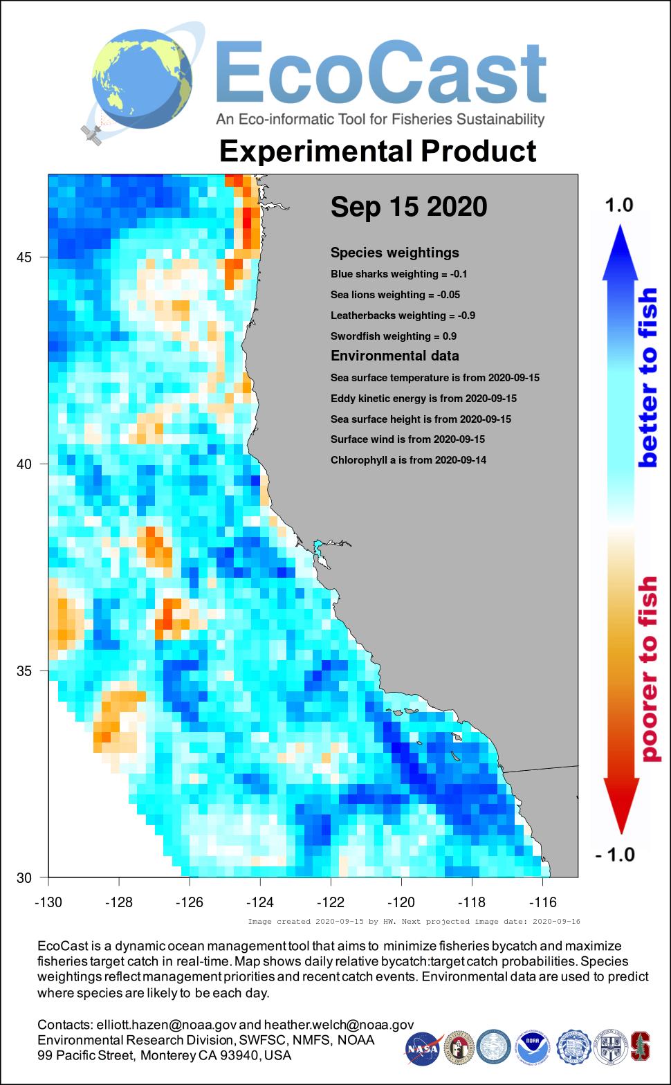 Screenshot of the EcoCast predictive model