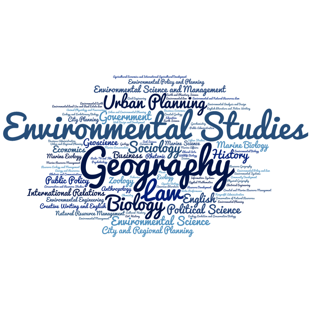Word cloud of Coastal Commission staff majors/areas of study.