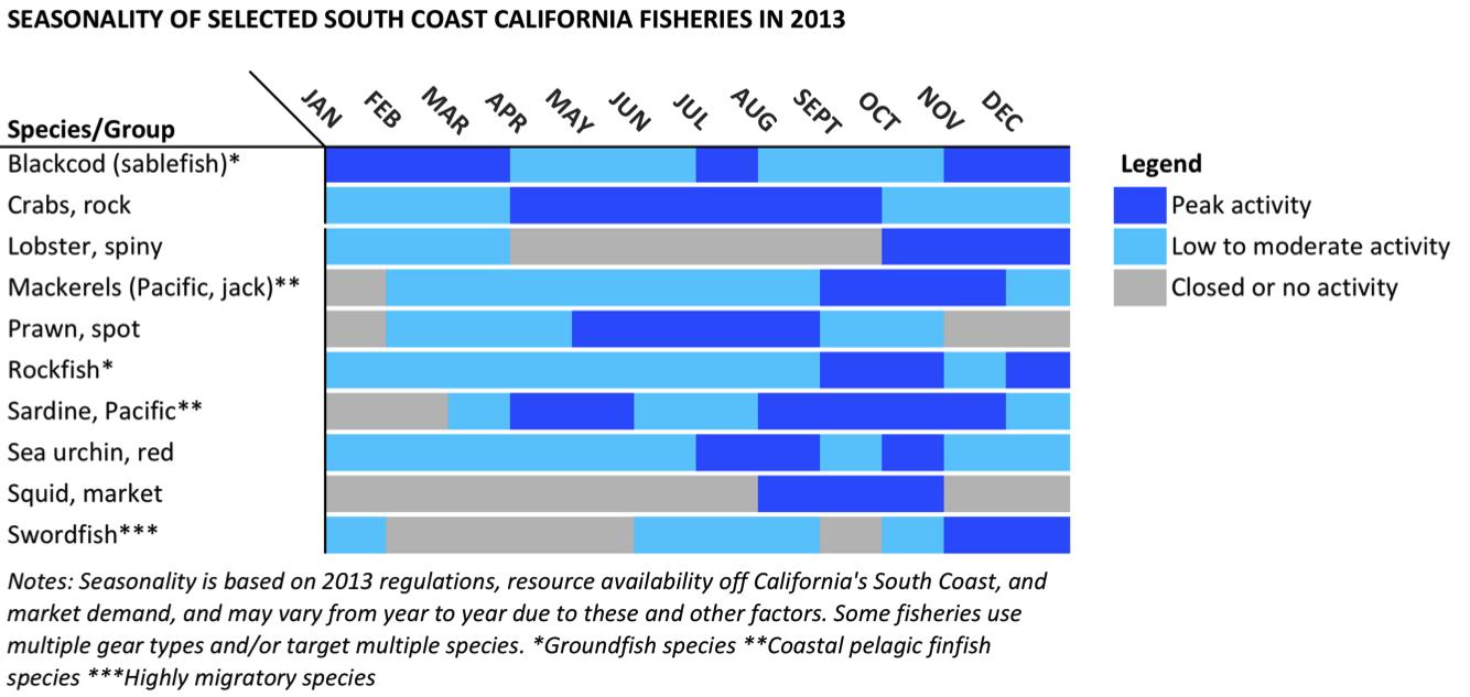 Fishing laws in california best fish 2017 for California fishing regulations 2017