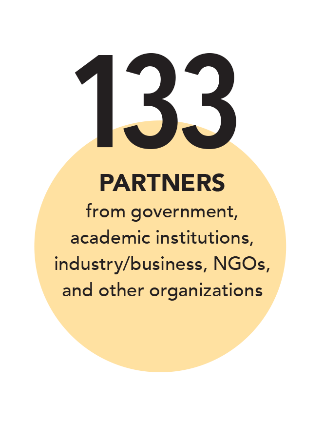 Infographic: 133 partners from government, academic institutions, industry/business, NGOs, and other organizations