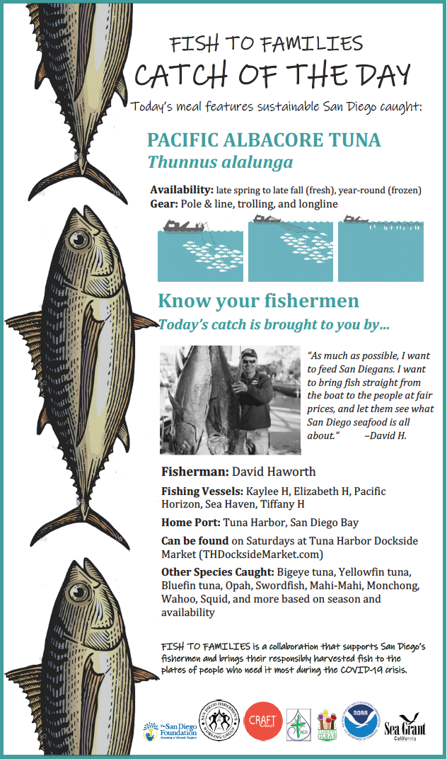educational card describing fish and fisherman who caught it