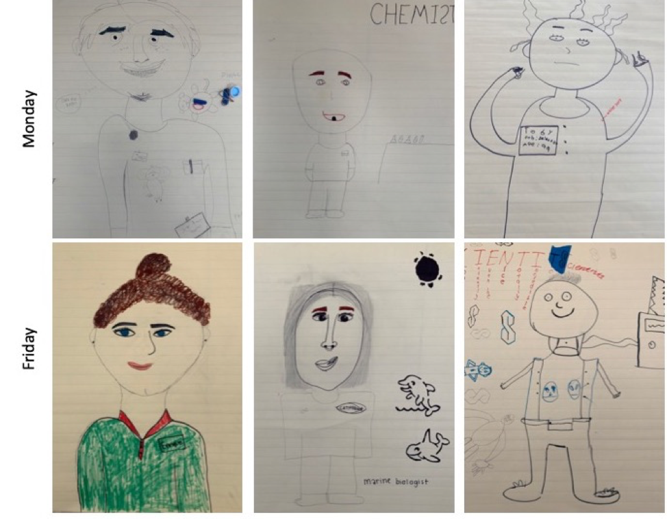kids' pictures of scientists