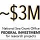 3 million federal investment for research projects